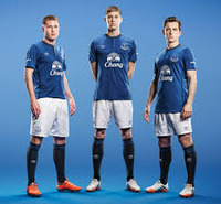 2014/15 Kit Review